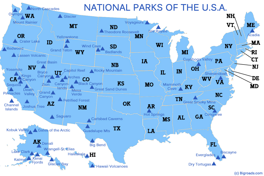 Overview of the National Parks of the United States